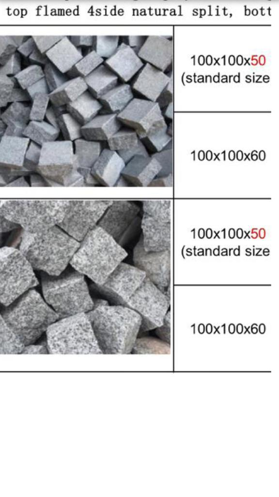 Indian Natural Cube Stone