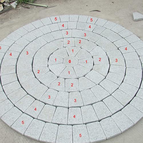 G603 circle kits